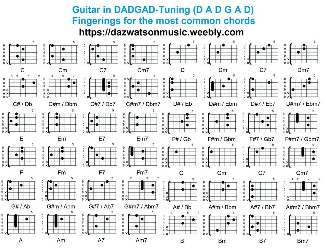 chord charts for different guitar tunings. Black Bedroom Furniture Sets. Home Design Ideas